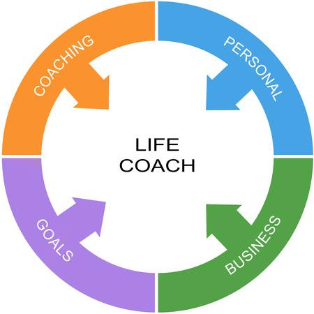 Foto de Life Coach Word Circle Concept with great terms such as coaching, goals and more. - Imagen libre de derechos
