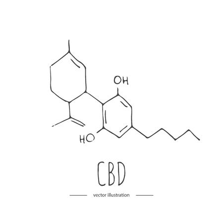 Illustration pour Hand drawn doodle CBD chemical formula.Cannabis icon. Vector illustration sketchy symbol. Cartoon concept elements , Medical Use of Marijuana concept, Drug legalization sign - image libre de droit