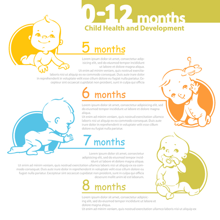 Illustration pour Set of child health and development icon.  Presentation of baby growth from newborn to toddler with text. - image libre de droit