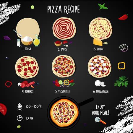 Illustration pour Step-by-step recipe. Italian pizza with pepperoni. Ingredients for cooking - image libre de droit