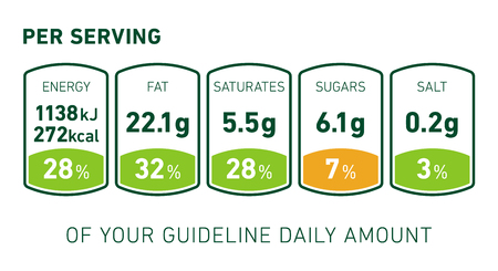 Illustration for Nutrition facts label. Template for packaging - Royalty Free Image