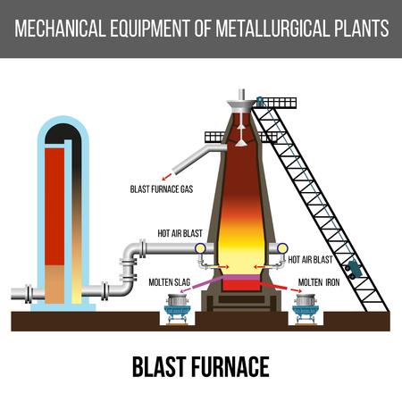 Ilustración de Schematic diagram of modern blast furnace on a white background - Imagen libre de derechos