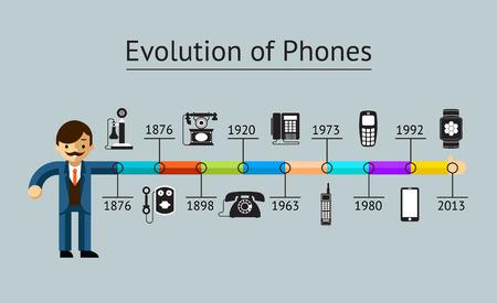 Illustration pour Phone evolution - image libre de droit