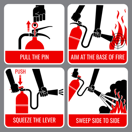 Illustration for Fire extinguisher vector instruction. Warning and danger, flame and caution, informational banner illustration - Royalty Free Image