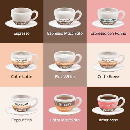Illustration for Espresso Cafe Types - Royalty Free Image
