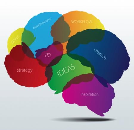 Ilustración de Human brain silhouette with business words. - Imagen libre de derechos