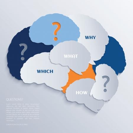 Illustration pour Brain and question marks - Questions - image libre de droit