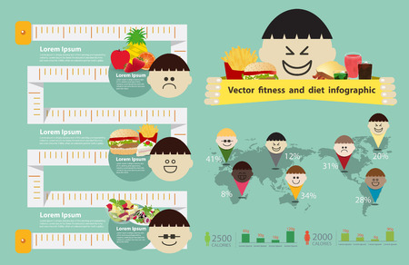 Childhood obesity info graphic element, Modern design banner poster advertising brochure paper template workflow layout, diagram, step up options, Vector illustration