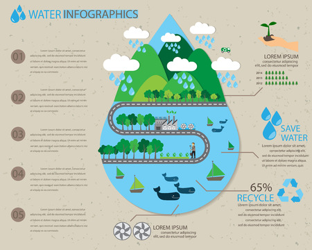 Ilustración de water ecology infographics elements and  background, environment friendly concept. Can be used for statistic, diagram, business data, web design, info chart, brochure template. - Imagen libre de derechos