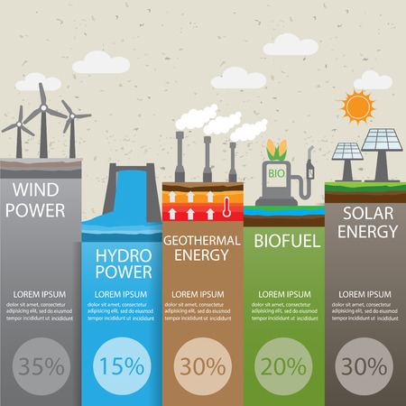 Ilustración de type of renewable energy infographics background and elements. there are solar, wind, hydro, biofuel geothermal energy for layout, banner, web design, statistic, brochure template. vector illustration - Imagen libre de derechos