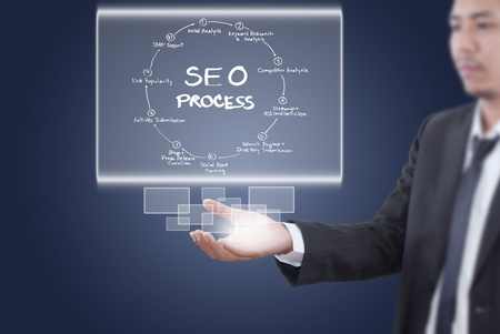 Businessman putting SEO process on the whiteboard