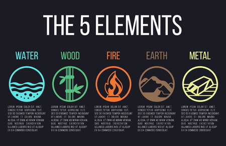 Illustration for 5 elements of nature circle line icon sign. Water, Wood, Fire, Earth, Metal. on dark background. - Royalty Free Image