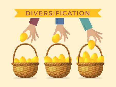 Illustration pour Business concept illustrations of diversification. Golden eggs in different baskets - image libre de droit