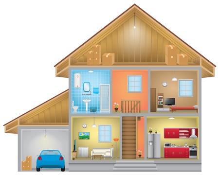 House interior
