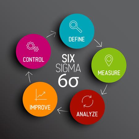 Illustration pour Vector Six sigma diagram scheme concept - image libre de droit