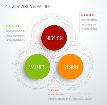 Illustration pour Vector Mission, vision and values diagram schema infographic - image libre de droit