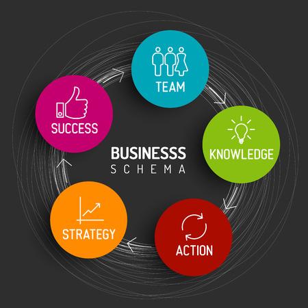 Ilustración de Vector minimalistic business schema diagram - team, knowledge, action, strategy, success - dark version - Imagen libre de derechos
