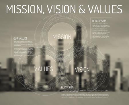Foto de Vector Mission, vision and values diagram schema infographic with city photo on the background - Imagen libre de derechos