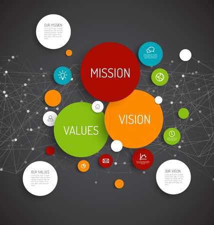 Illustration pour Vector Mission, vision and values diagram schema infographic with network in the background - dark version - image libre de droit