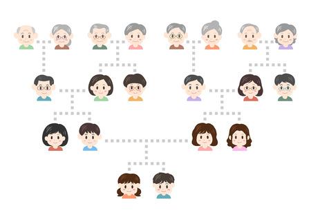 Illustration pour Illustration of family tree - image libre de droit