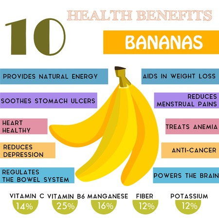 Photo pour 10 Health benefits information of Bananas. Nutrients infographic - image libre de droit