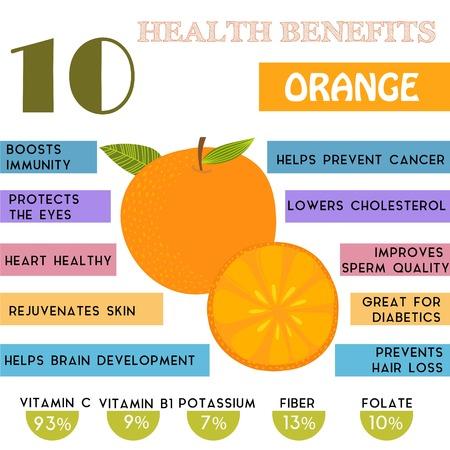 Photo pour 10 Health benefits information of Orange. Nutrients infographic - image libre de droit