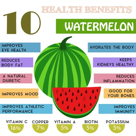 Photo pour 10 Health benefits information of Watermelon. Nutrients infographic - image libre de droit