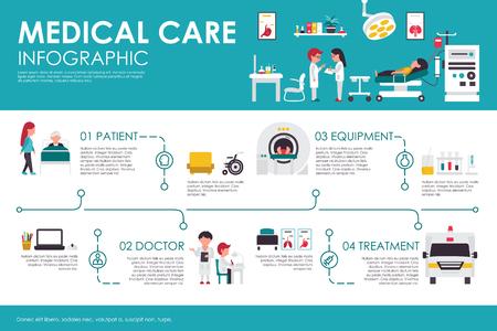 Illustration pour Hospital clinic interior flat medical concept web vector illustration. Patient, medical equipment, doctor, treatment. Presentation timeline - image libre de droit