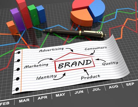 Photo pour Branding and marketing as concept - image libre de droit