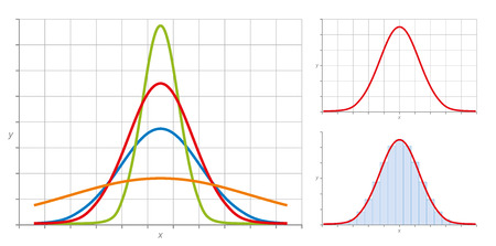 Ilustración de Normal distribution, also Gaussian distribution or Bell curve. Very common in probability theory. The red curve shows the standard normal distribution. Illustration on white background. - Imagen libre de derechos