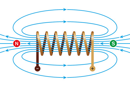 Illustration pour Magnetic field of a current-carrying coil. Electromagnetic coil, conductor, made of a copper wire spiral. In the helix the field lines are parallel and directed from north to south pole. Illustration. - image libre de droit