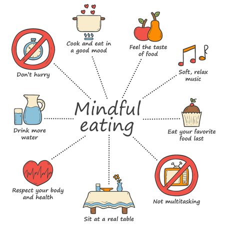 Illustration pour Set of cartoon hand drawn objects on mindful eating rules theme - image libre de droit