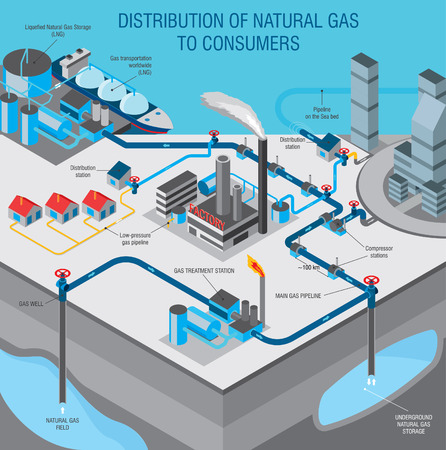 Illustration pour Gas industry info graphic explains how the gas gets from the field to consumers. Vector illustration - image libre de droit