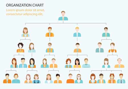 Illustration pour Organizational chart corporate business hierarchy ,people structure, business people conceptual vector illustration. - image libre de droit
