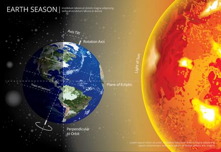 Ilustración de Earth Changing Season Vector Illustration - Imagen libre de derechos