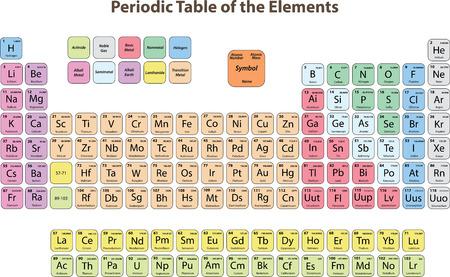 Illustration pour Periodic Table of the Elements. Vector Illustrator eps 10. - image libre de droit