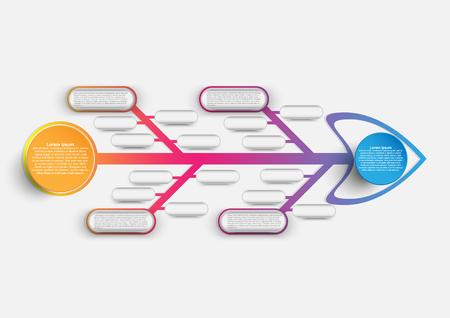 Illustration pour Concept and idea circle shape infographic template with fishbone diagram form. Vector EPS10 - image libre de droit