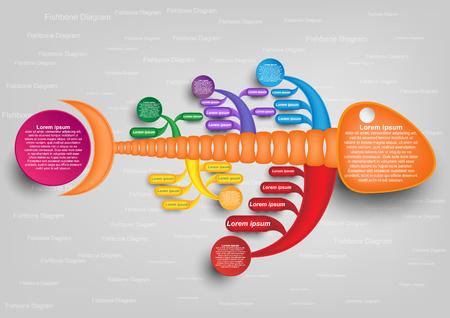 Ilustración de colorful fishbone diagram analysis chart. Business problem solving chart and template for team brainstorming in company. Vector EPS10 - Imagen libre de derechos
