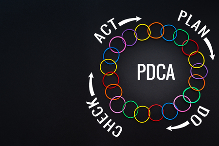Foto de PDCA process improvement, Action plan strategy. colorful rubber band on the black backgrounds with text PLAN, DO, CHECK and ACT with copy space - Imagen libre de derechos