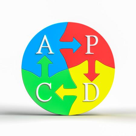 Photo pour 3d rendering symbol mark of improvement activities - image libre de droit