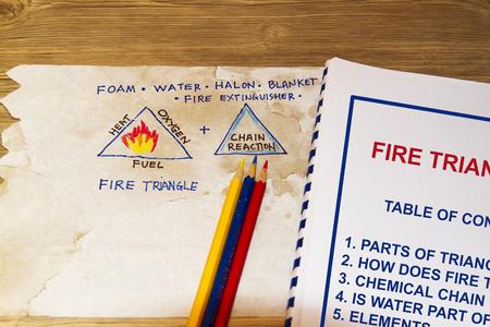 Photo pour Fire Triangle elements in a sketch with workshop cover page. - image libre de droit