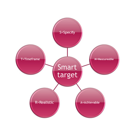 Photo pour photo diagram of Smart target concept for business success target - image libre de droit