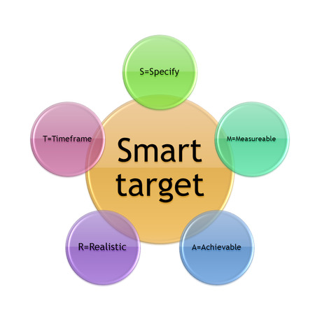 Photo pour Diagram of Smart target concept for business success target - image libre de droit