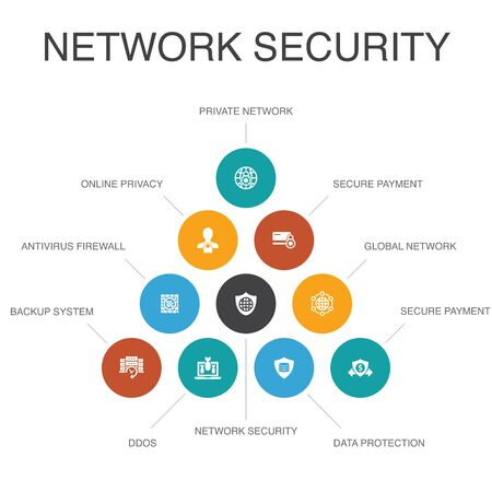 Illustration pour network security Infographic 10 steps concept. private network, online privacy, backup system, data protection icons - image libre de droit