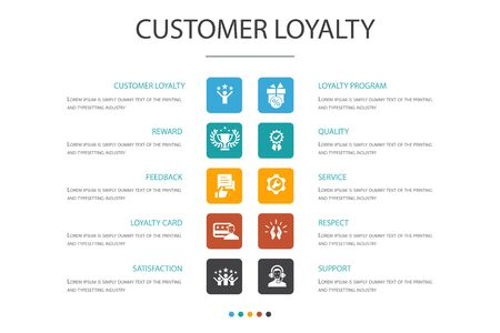 Illustration pour Customer Loyalty Infographic 10 option concept.reward, feedback, satisfaction, quality icons - image libre de droit