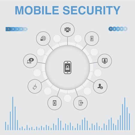 Ilustración de mobile security infographic with icons. Contains such icons as mobile phishing, spyware, internet security - Imagen libre de derechos