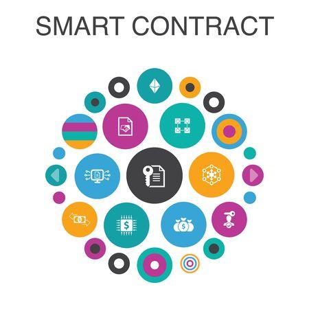 Ilustración de Smart Contract Infographic circle concept. Smart UI elements blockchain, transaction, decentralization - Imagen libre de derechos
