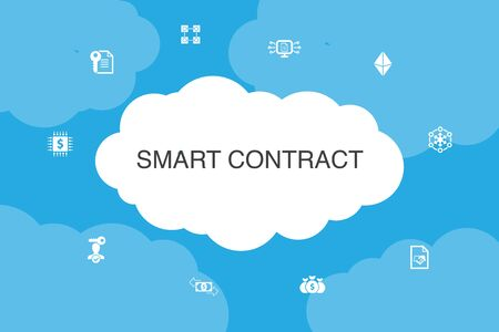 Ilustración de Smart Contract Infographic cloud design template.blockchain, transaction, decentralization, fintech simple icons - Imagen libre de derechos