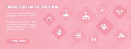 Ilustración de Biometrics authentication banner 10 icons concept.facial recognition, face detection, fingerprint identification, palm recognition icons - Imagen libre de derechos
