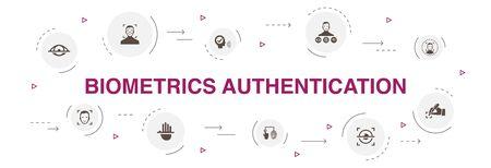 Ilustración de Biometrics authentication Infographic 10 steps circle design. facial recognition, face detection, fingerprint identification, palm recognition icons - Imagen libre de derechos